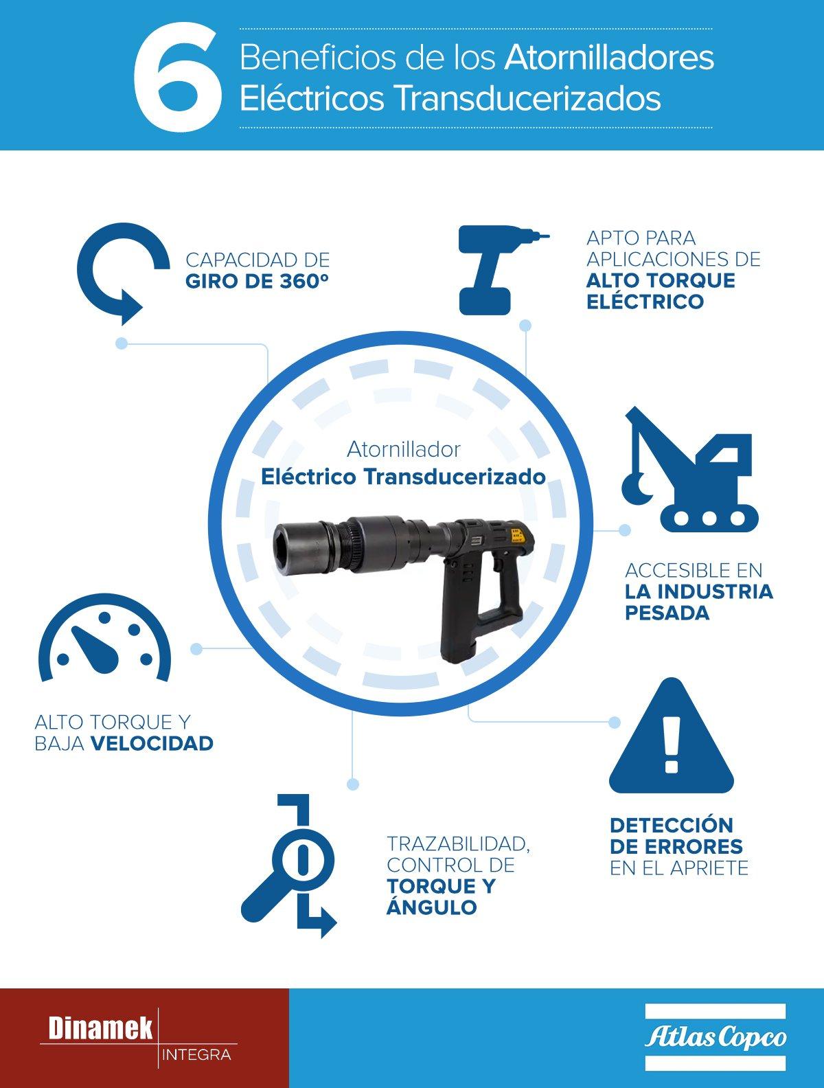 Infografía 6 beneficios de los Atornilladores Eléctricos Transducerizados Atlas Copco
