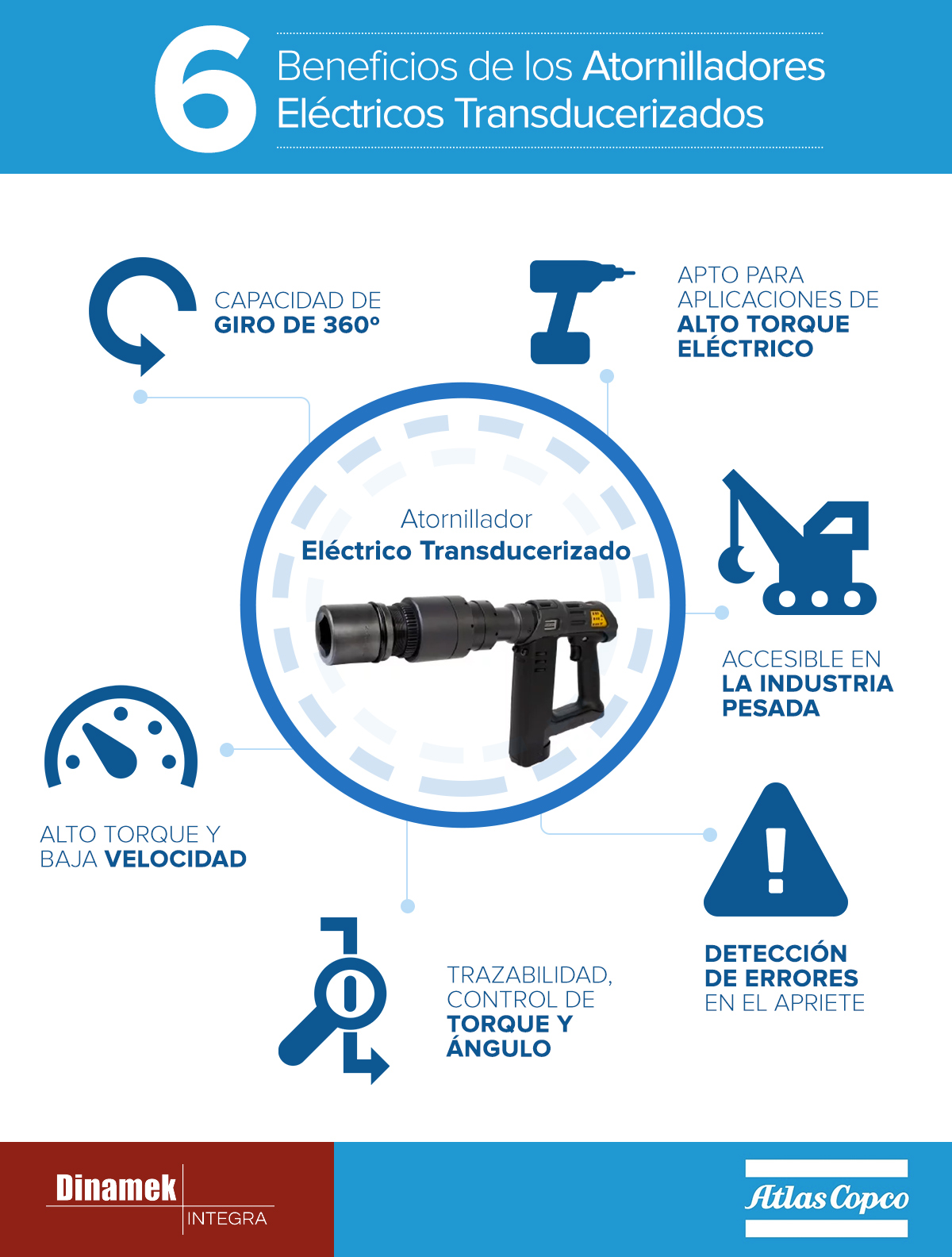 Infografía: 6 beneficios de los Atornilladores Eléctricos TransducerizadosAtlasCopco